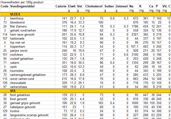 Nutrient_table.png