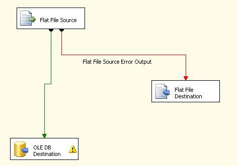 Data_Flow_CPI