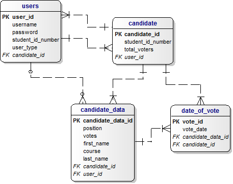 Project1_Main_Diagram.PNG 22.51 KB