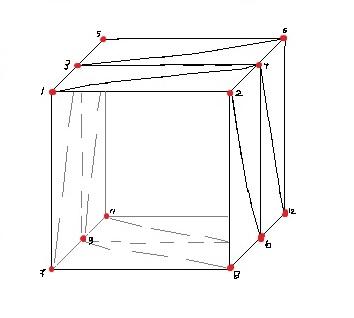 triangulation1