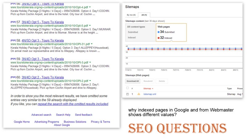 seo-question-indexed_-pages.jpg 92.29 KB