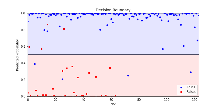 decision_boundary_logreger.png